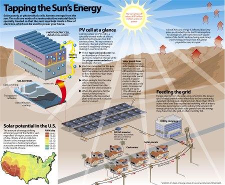 SolarEnergySystemsFull