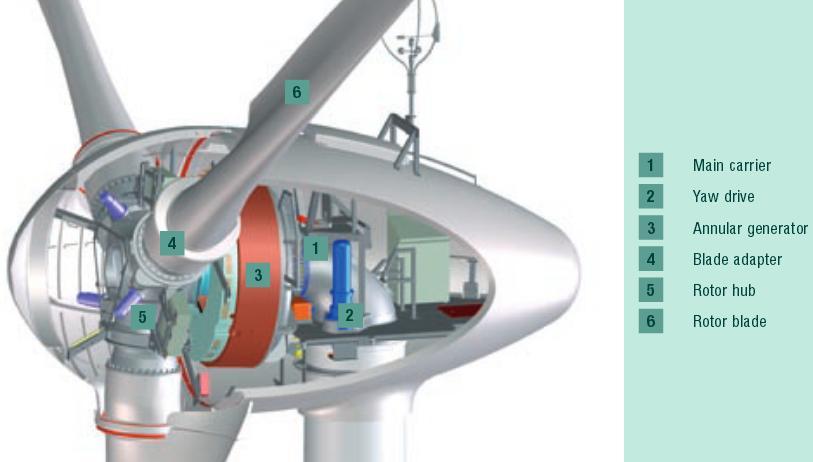 REdiscover: Soroban Wind Turbine (Bonaire) – XenogyRE